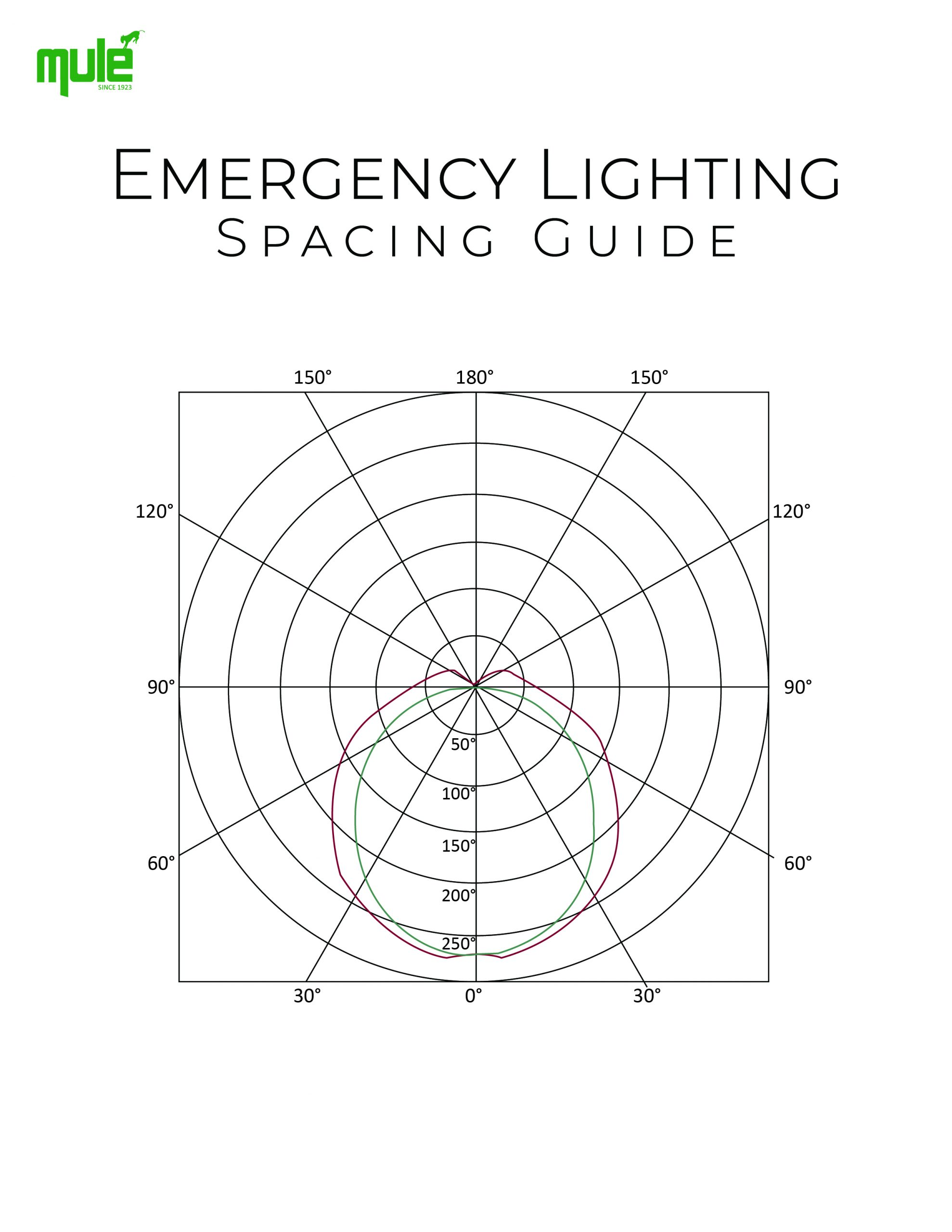 Mule Lighting Emergency Lighting Spacing Guide Literature